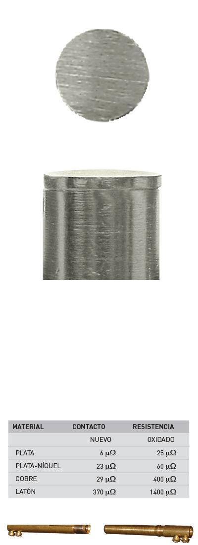 silver-nickel contact tips